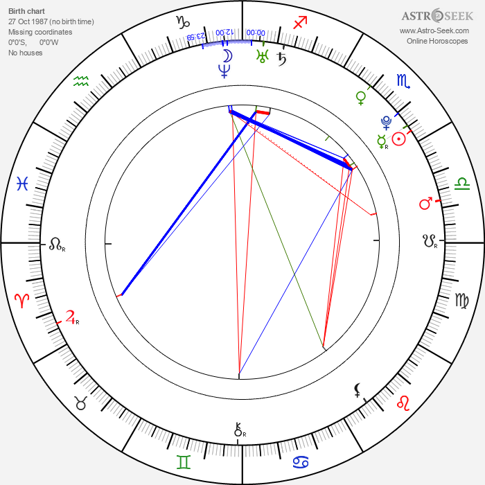 Michal Suchánek - Astrology Natal Birth Chart