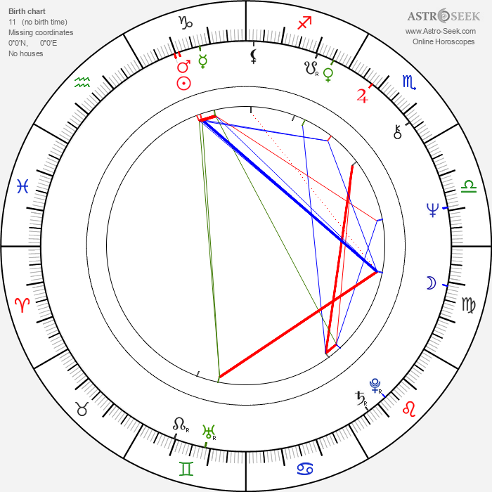 Michal Tučný - Astrology Natal Birth Chart