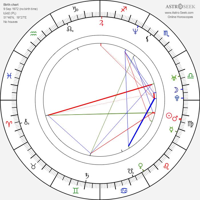 Michal Wisniewski - Astrology Natal Birth Chart
