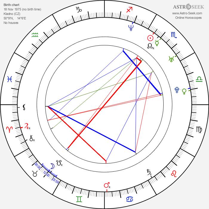 Michal Zelenka - Astrology Natal Birth Chart