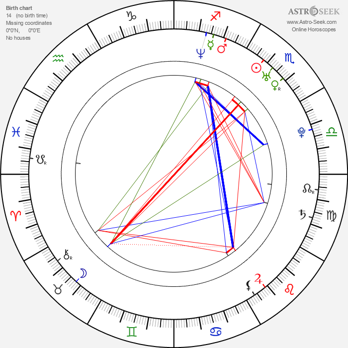 Michala Banas - Astrology Natal Birth Chart