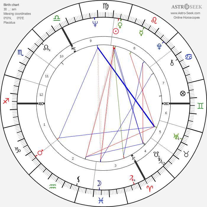 Michel Chevalet - Astrology Natal Birth Chart