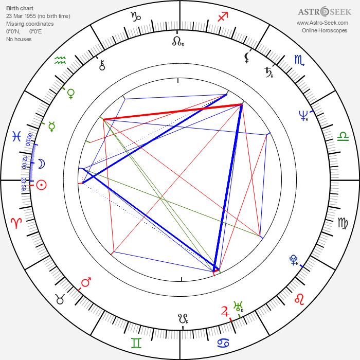 Michel Crémadès - Astrology Natal Birth Chart