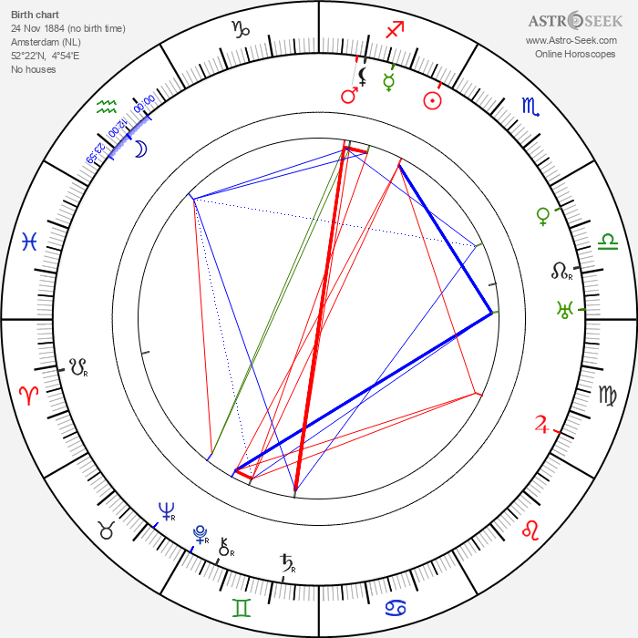 Michel de Klerk - Astrology Natal Birth Chart