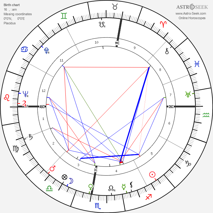 Michel Etcheverry - Astrology Natal Birth Chart
