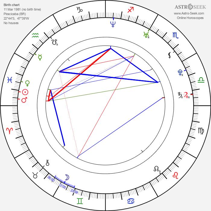 Michel Fernando Costa - Astrology Natal Birth Chart