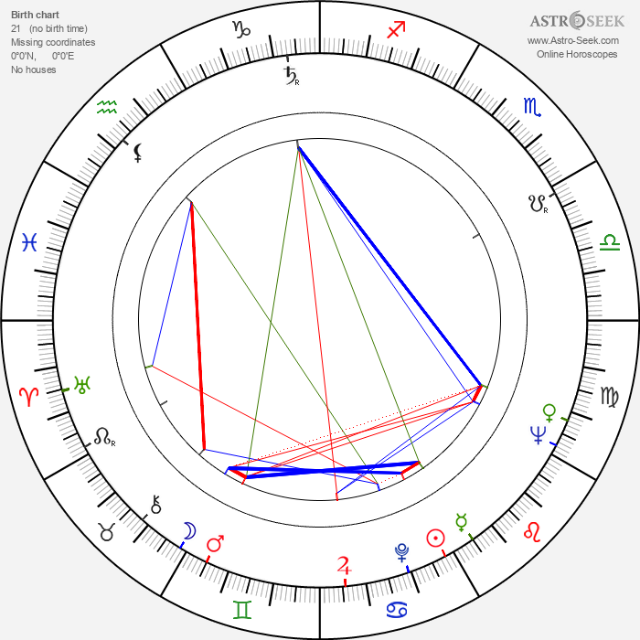 Michel Gast - Astrology Natal Birth Chart