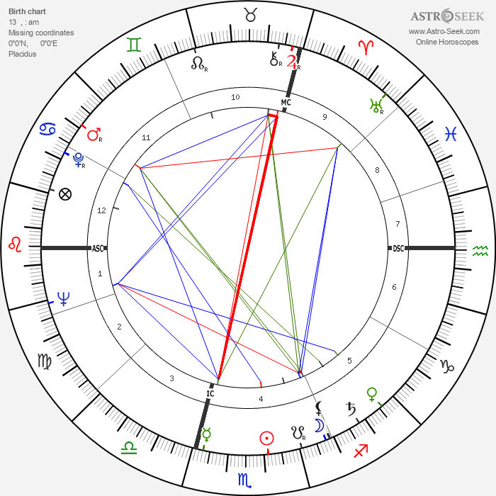 Michel Gauquelin - Astrology Natal Birth Chart