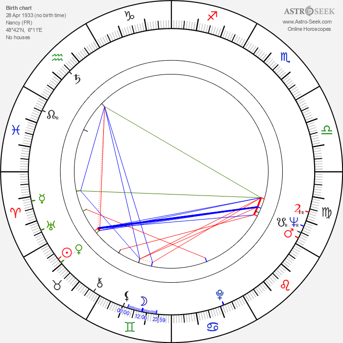 Michel Gérard - Astrology Natal Birth Chart