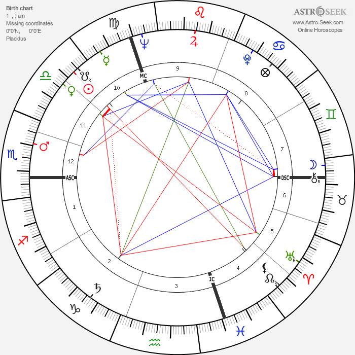 Michel Jantzen - Astrology Natal Birth Chart