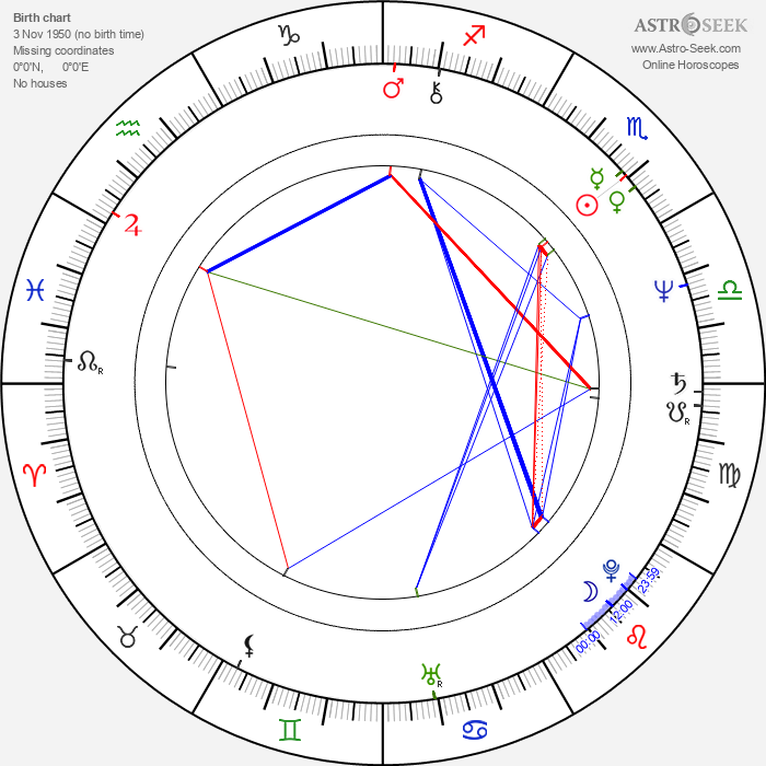 Michel Khleifi - Astrology Natal Birth Chart