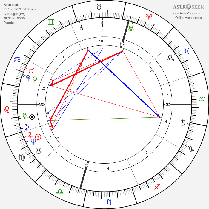 Michel Le Royer - Astrology Natal Birth Chart