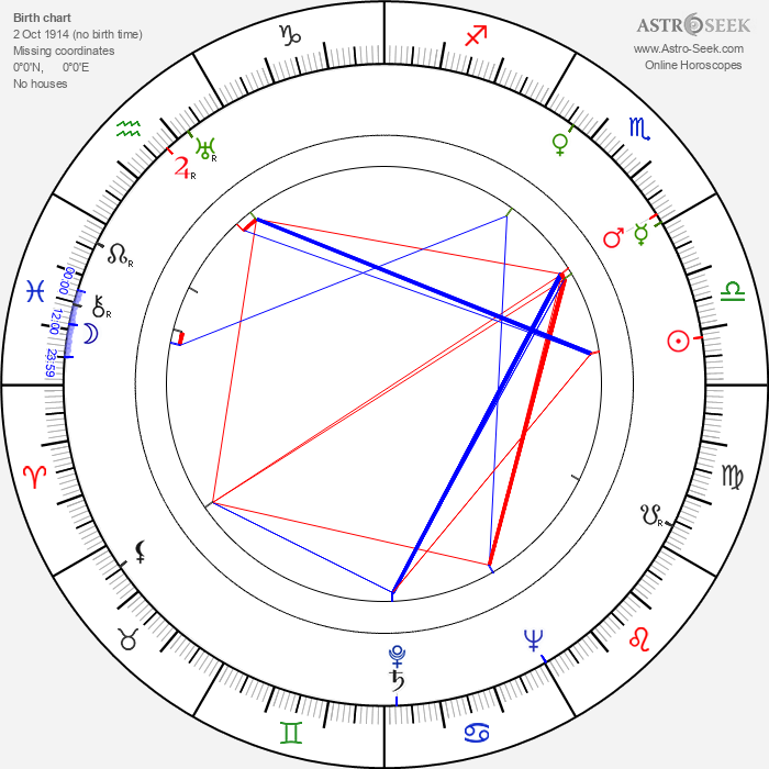 Michel Nastorg - Astrology Natal Birth Chart