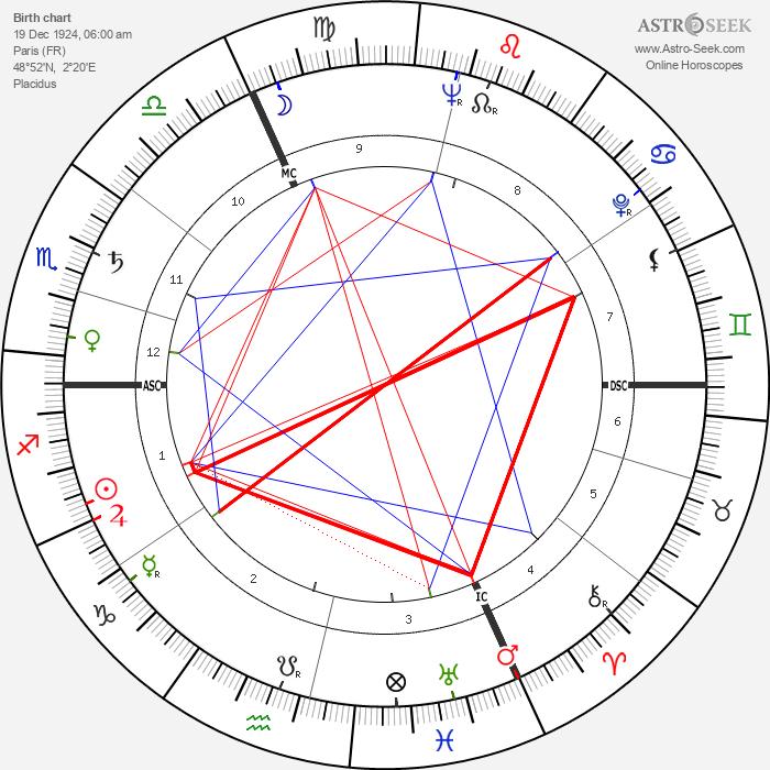 Michel Tournier - Astrology Natal Birth Chart