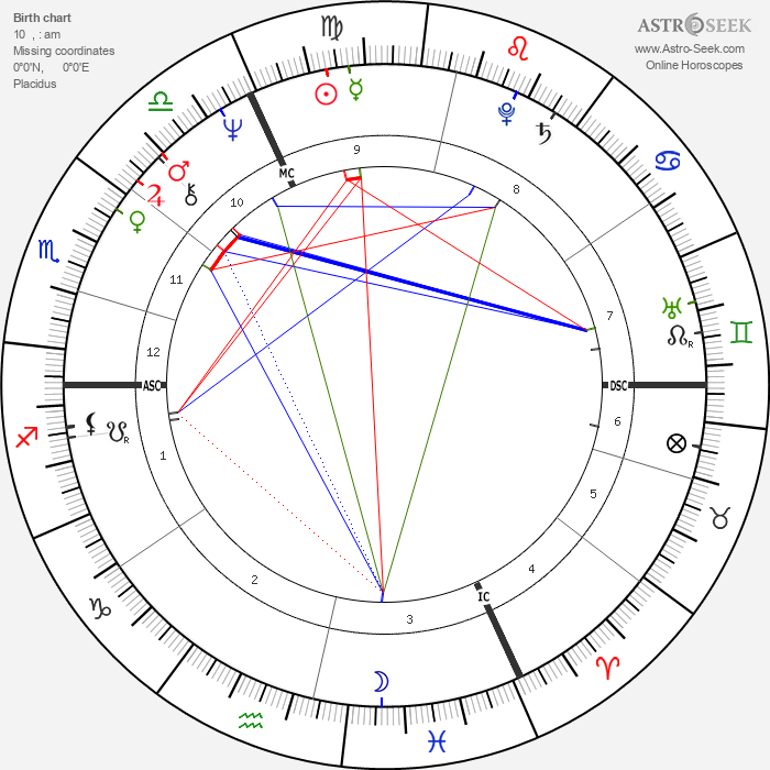 Michèle Alliot-Marie - Astrology Natal Birth Chart