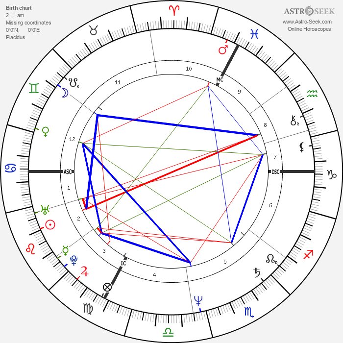 Michèle Bernier - Astrology Natal Birth Chart