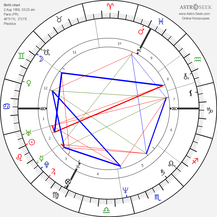 Michèle Bernier - Astrology Natal Birth Chart