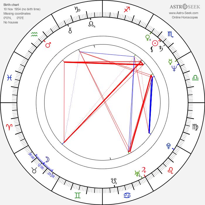 Michele Lamar Richards - Astrology Natal Birth Chart