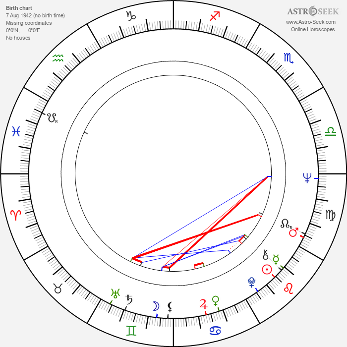 Michele Massimo Tarantini - Astrology Natal Birth Chart