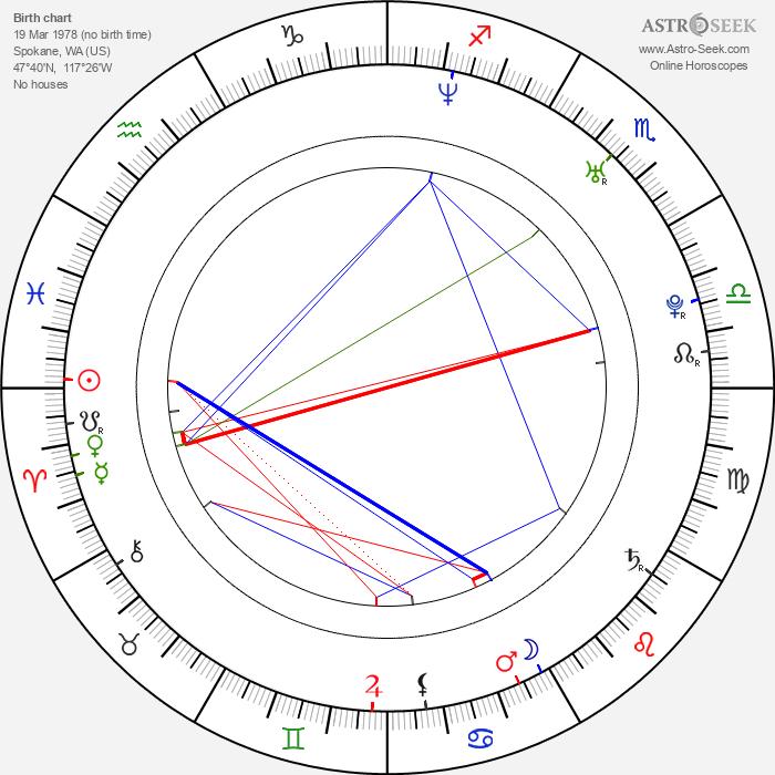 Michele Morrow - Astrology Natal Birth Chart