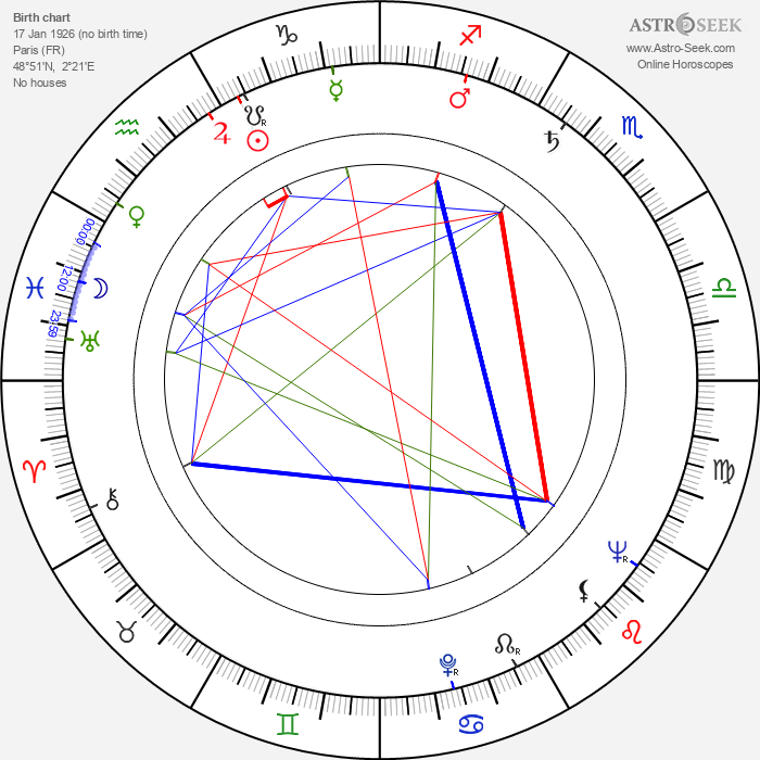 Michèle Philippe - Astrology Natal Birth Chart