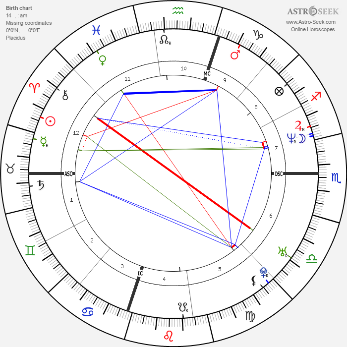 Michele Politano - Astrology Natal Birth Chart