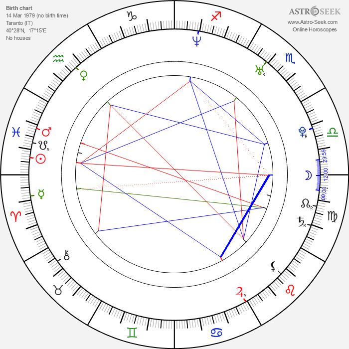 Michele Riondino - Astrology Natal Birth Chart