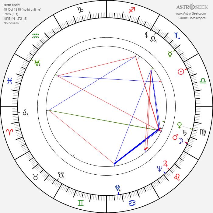 Micheline Francey - Astrology Natal Birth Chart