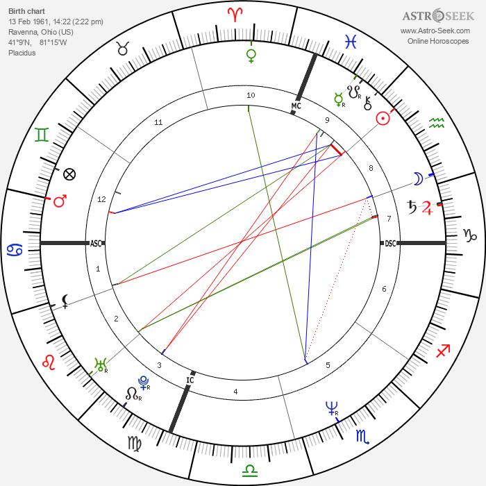 Michelle Bica - Astrology Natal Birth Chart