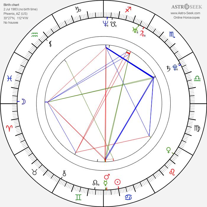 Michelle Branch - Astrology Natal Birth Chart