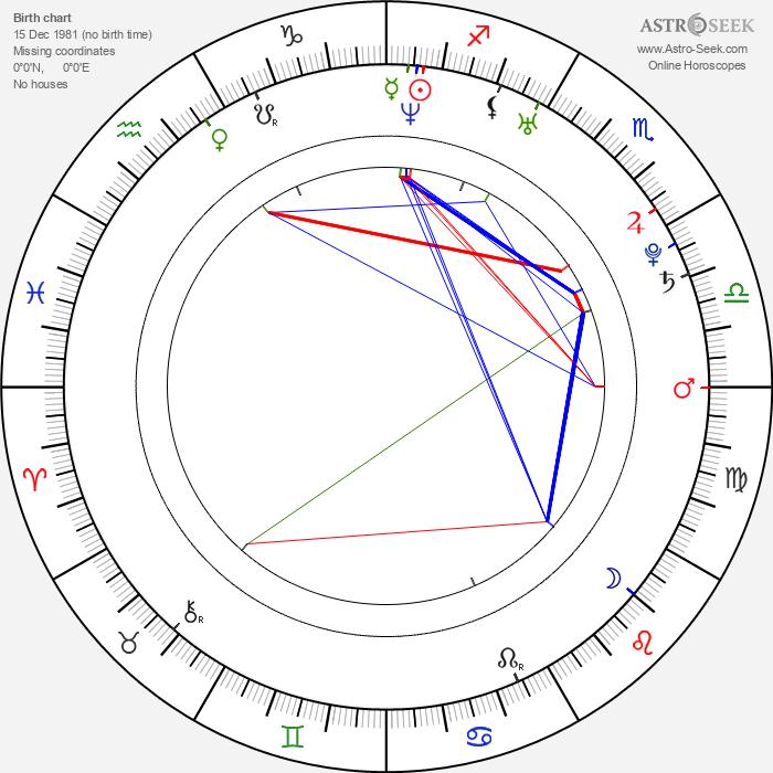Michelle Dockery - Astrology Natal Birth Chart