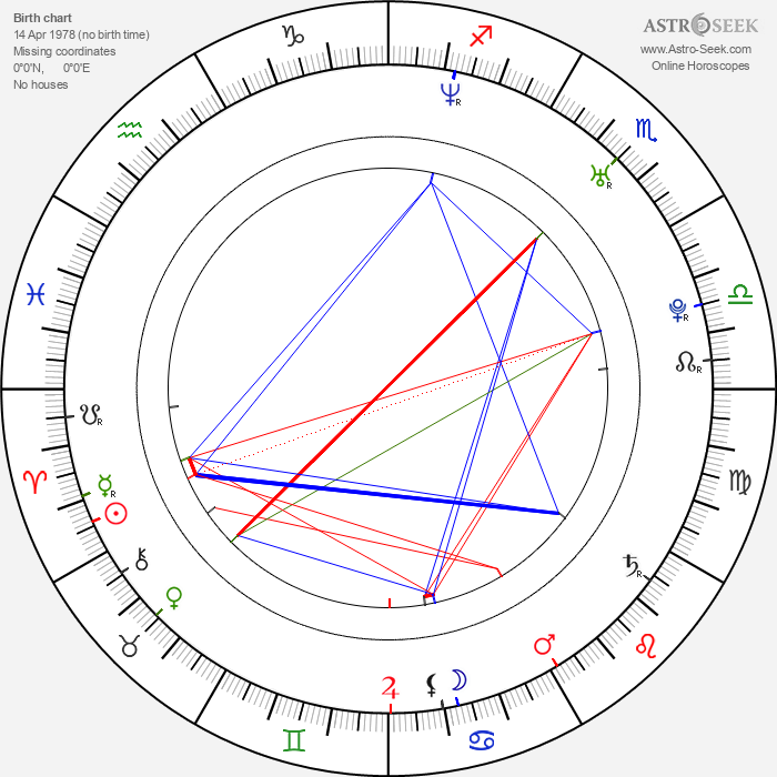 Michelle Duncan - Astrology Natal Birth Chart