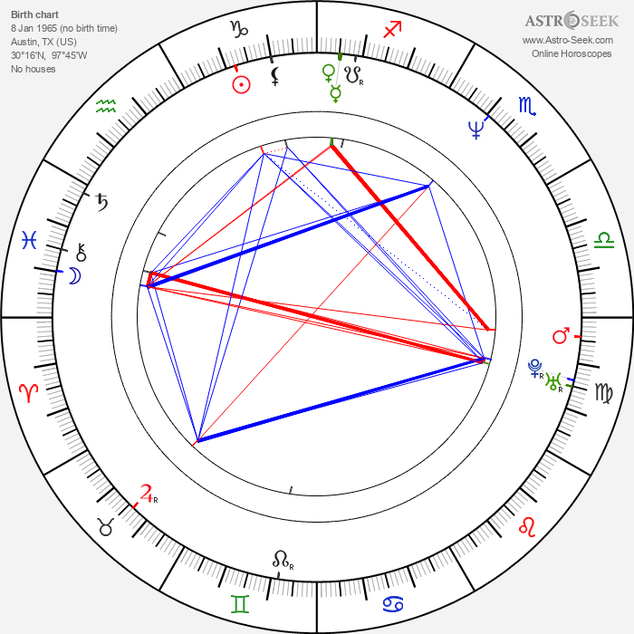 Michelle Forbes - Astrology Natal Birth Chart