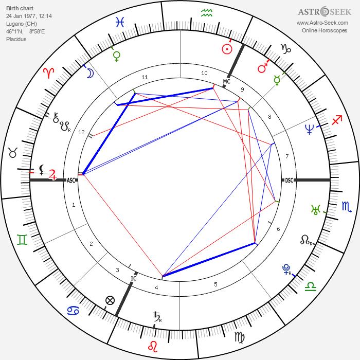 Michelle Hunziker - Astrology Natal Birth Chart