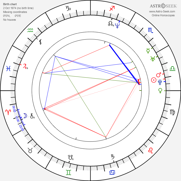 Michelle Krusiec - Astrology Natal Birth Chart