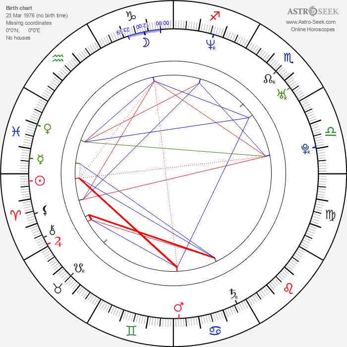 Michelle Monaghan - Astrology Natal Birth Chart