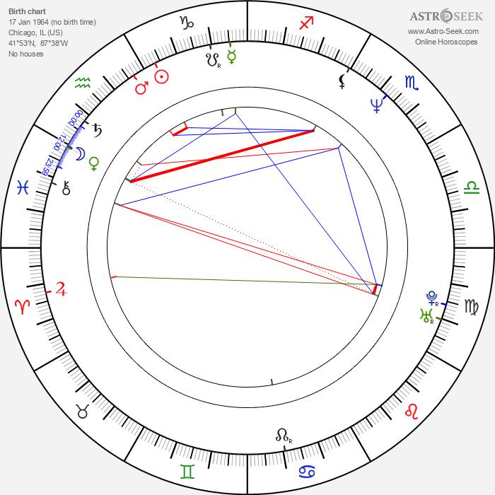 Michelle Obama - Astrology Natal Birth Chart