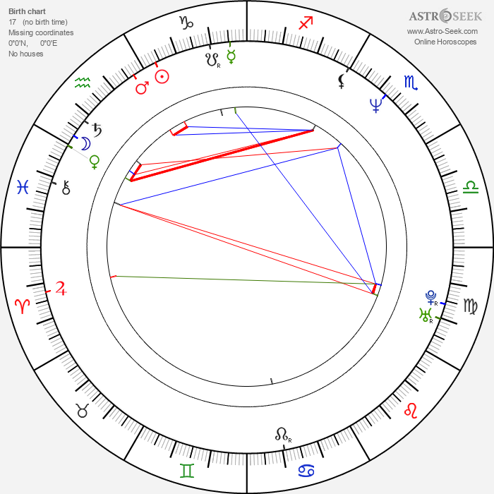 Michelle Obama - Astrology Natal Birth Chart
