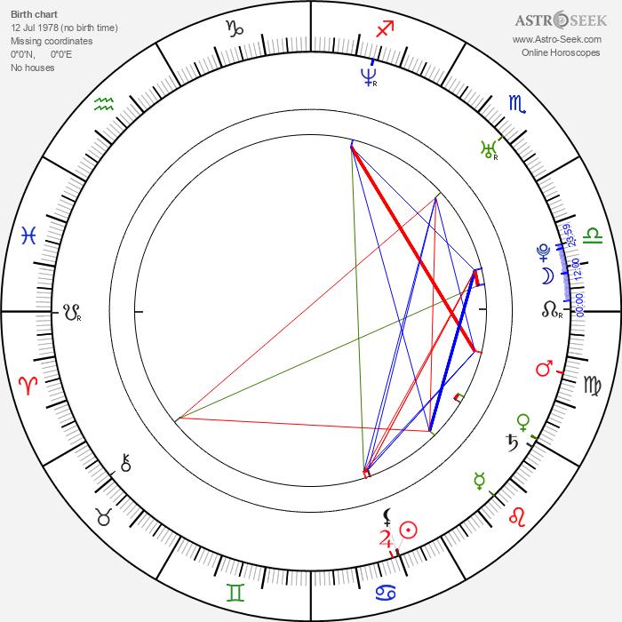 Michelle Rodriguez - Astrology Natal Birth Chart