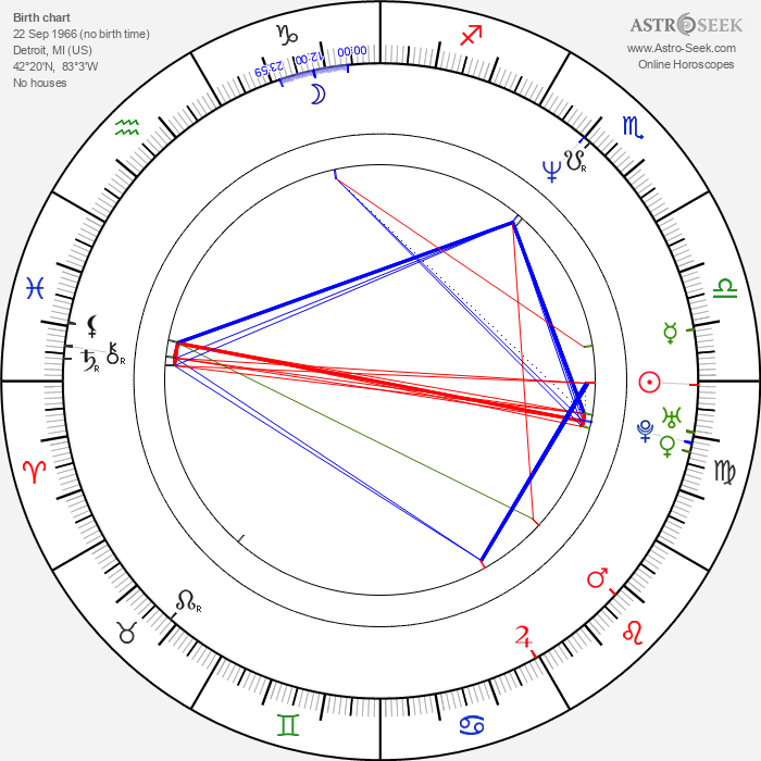 Michelle Ruff - Astrology Natal Birth Chart