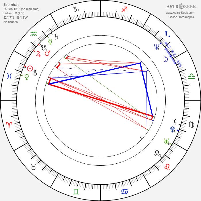 Michelle Shocked - Astrology Natal Birth Chart