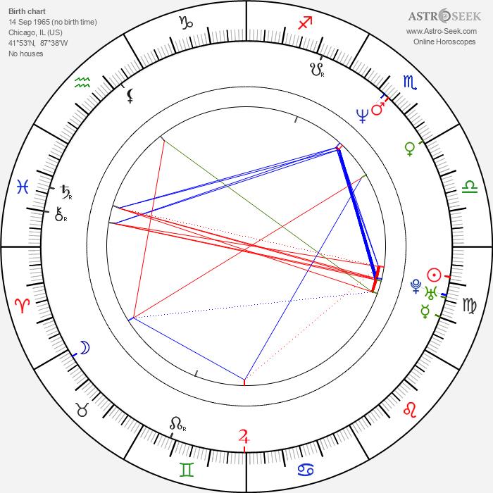 Michelle Stafford - Astrology Natal Birth Chart
