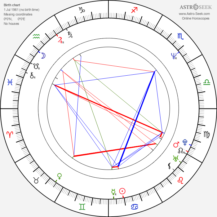 Michelle Wright - Astrology Natal Birth Chart