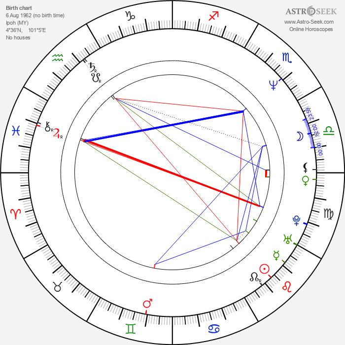 Michelle Yeoh - Astrology Natal Birth Chart
