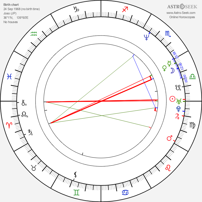 Michiko Hada - Astrology Natal Birth Chart