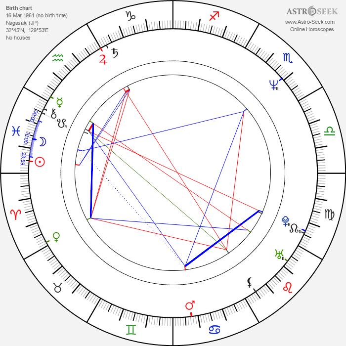 Michiru Ôshima - Astrology Natal Birth Chart