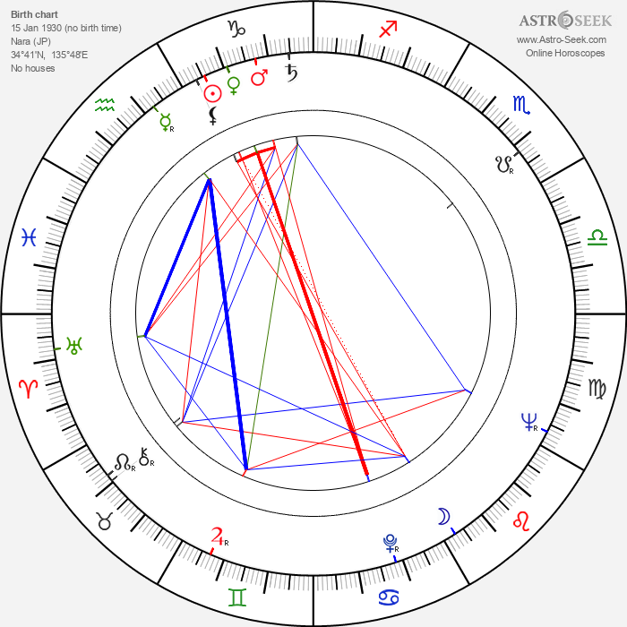 Michiyo Aratama - Astrology Natal Birth Chart
