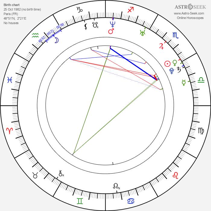 Mickaël Tavares - Astrology Natal Birth Chart