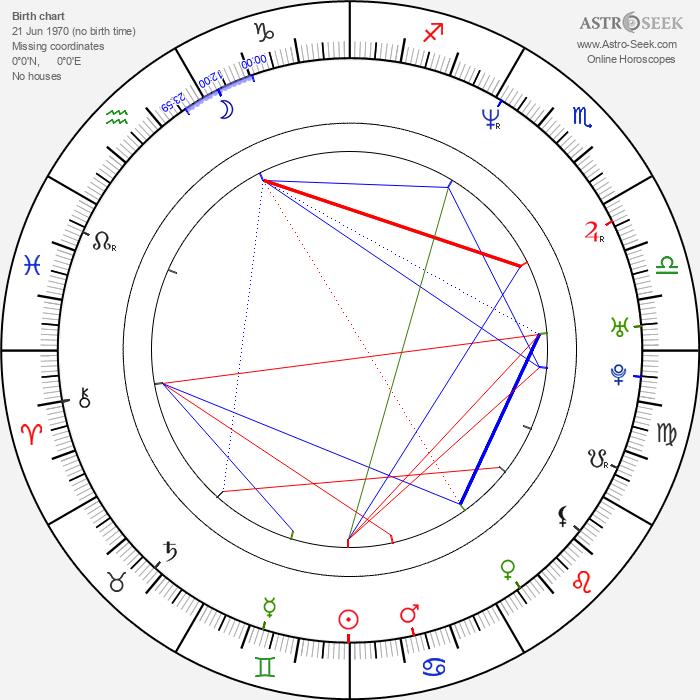 Mickie Krause - Astrology Natal Birth Chart