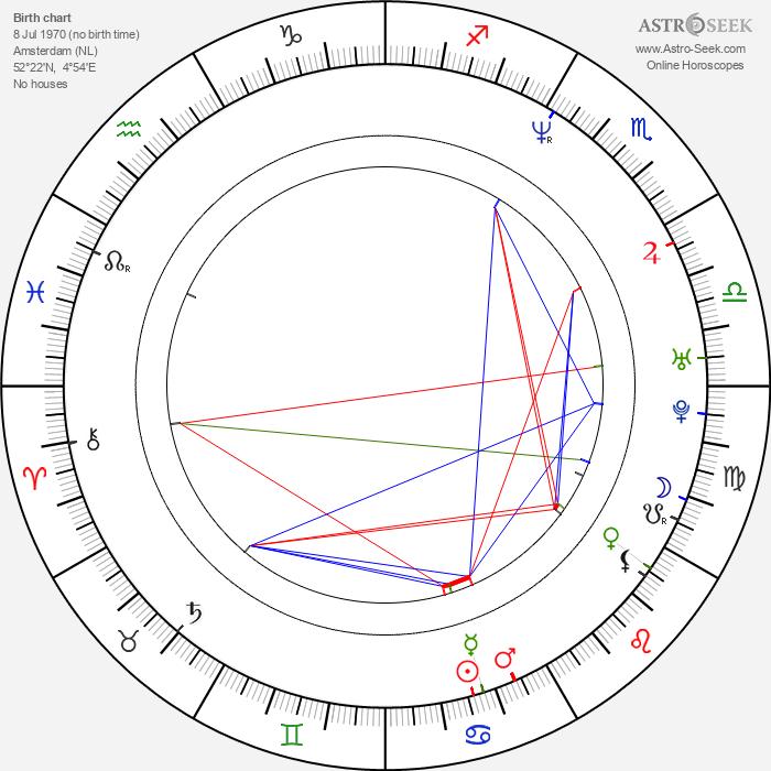 Micky Hoogendijk - Astrology Natal Birth Chart